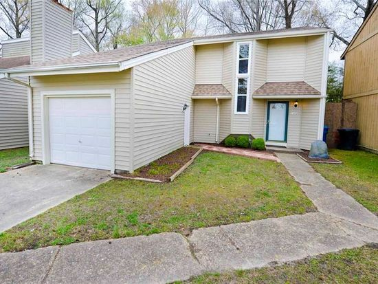 1468 Bridle Creek Blvd, Virginia Beach, VA, 23464